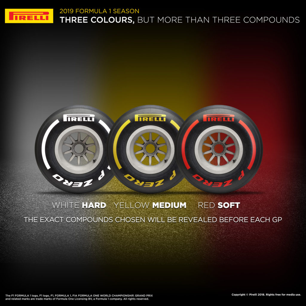 Formula 1: Pirelli P Zero to use three colors only in 2019